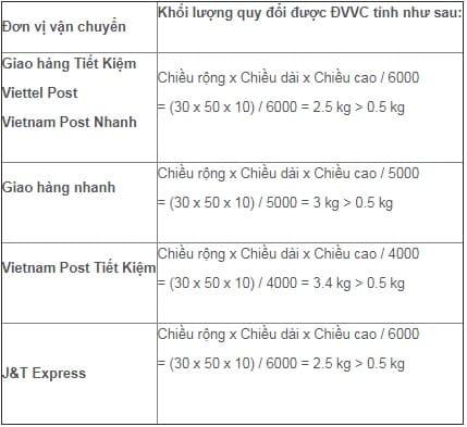chính sách vận chuyển shopee