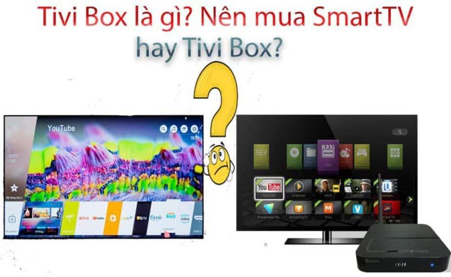 Android Tivi Box là gì