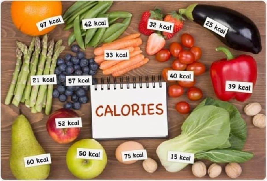 Chế độ ăn uống ít calories