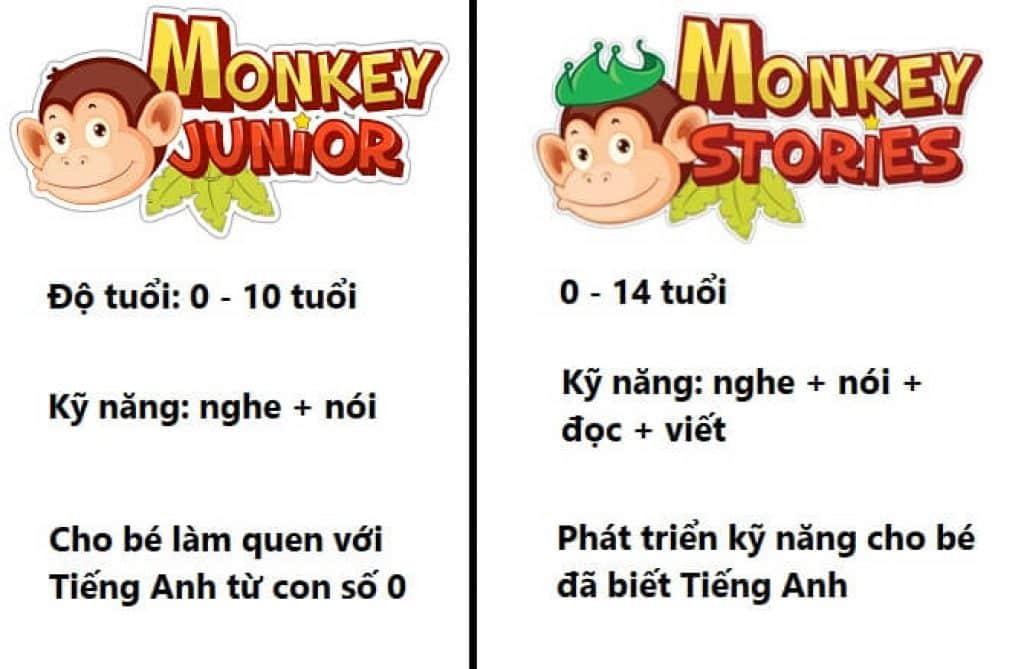 Monkey Junior vs Monkey Stories