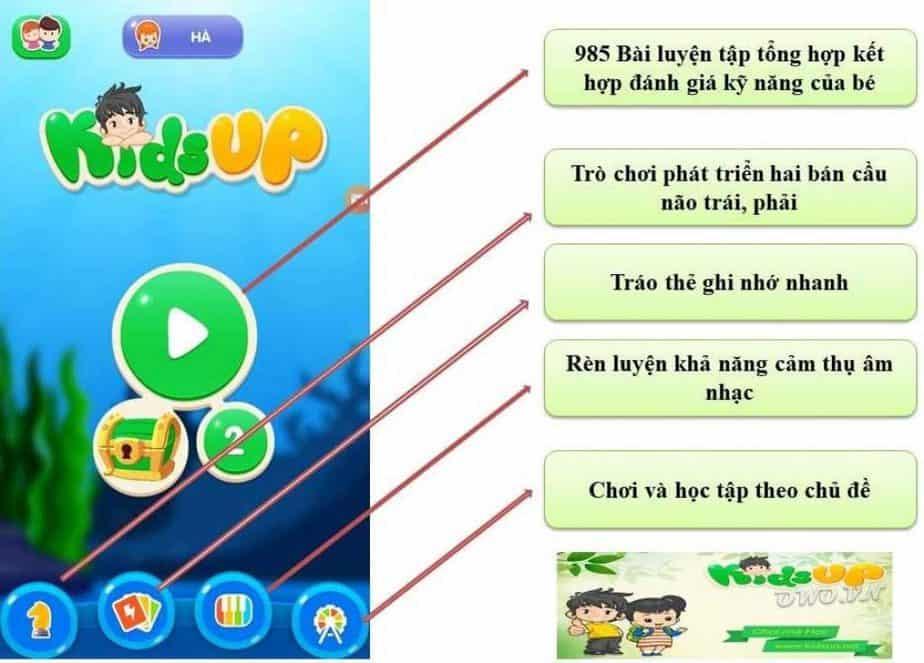 Nội dung bài học của Kidsup