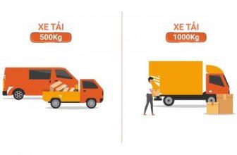 Taxi tải bao nhiêu tiền 1km
