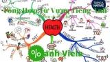 Học 500 Từ Vựng Tiếng Anh Thông Dụng Nhất [Mới Cập Nhật 2021]